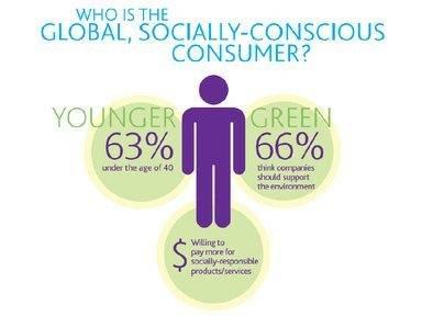 sociallyconscious